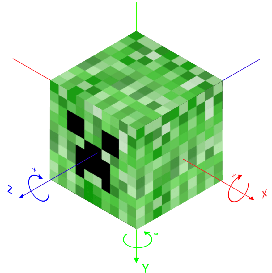 Creeper head png. Animating a d s
