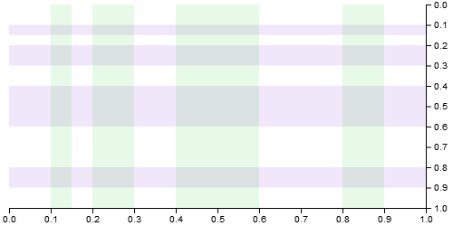 Crosshairs green png. Annotation a collection of