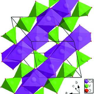 Crystal clipart triclinic. Figure polyhedral representation of