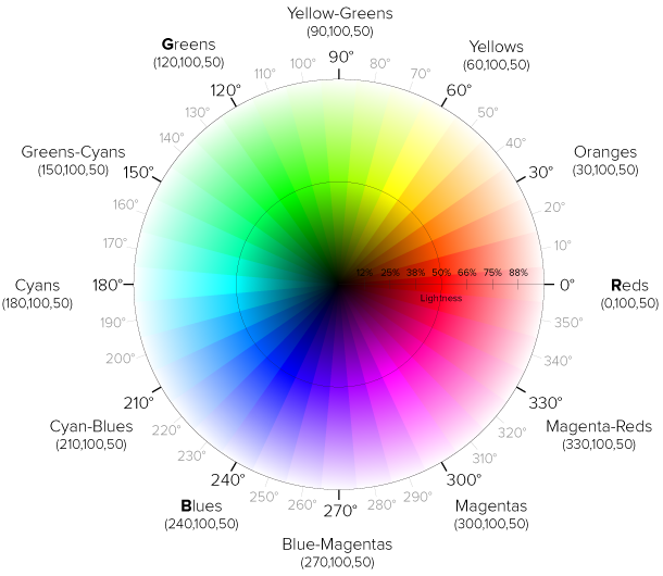 Css png color. Codrops reference
