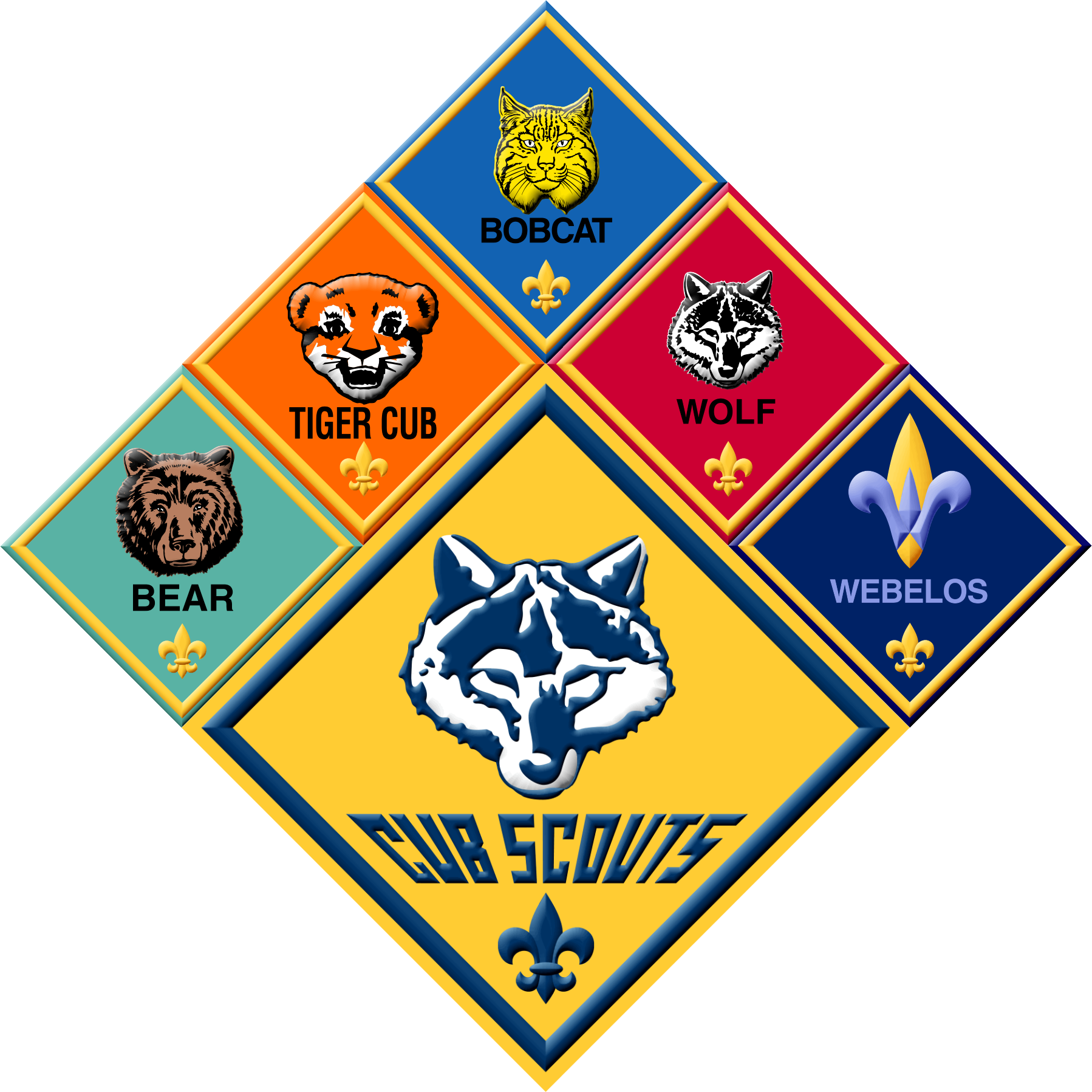 Code transparent scout. Pack links cubscout
