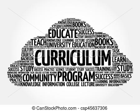 Word cloud collage education. Curriculum clipart vector download