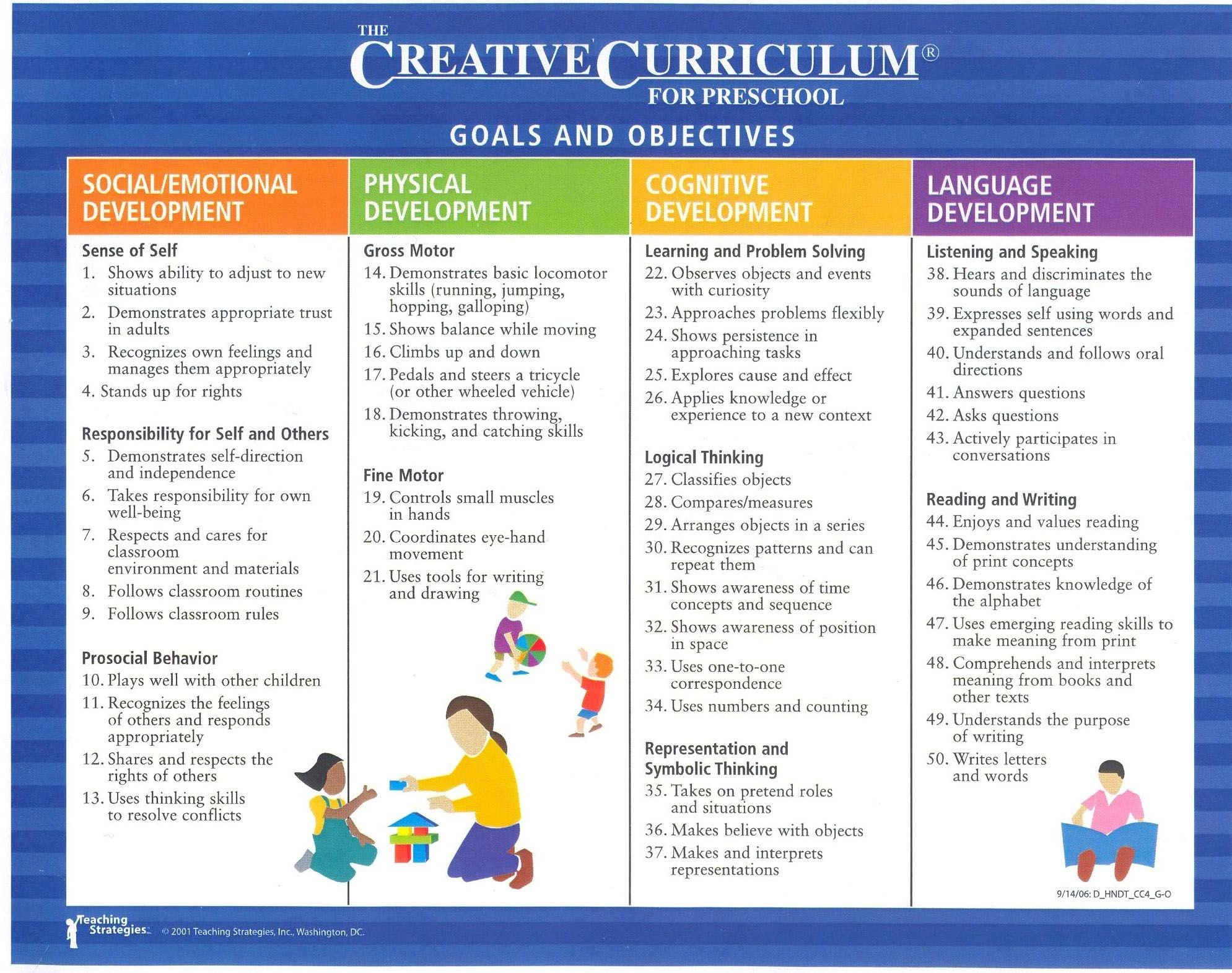 The learning gate. Curriculum clipart creative curriculum vector library download