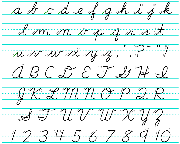Cursive writing png. A dying art form