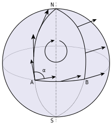 Vector transportation means. Curvature wikipedia parallel transporting