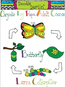 Life by doodle darlin. Cycle clipart butterfly jpg black and white download