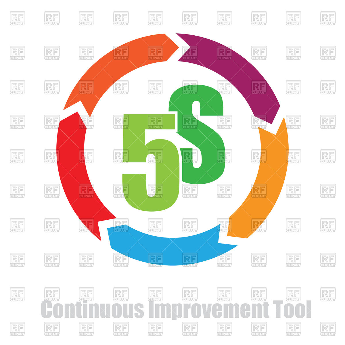 Cycle clipart continuous.  s methodology improvement banner black and white stock