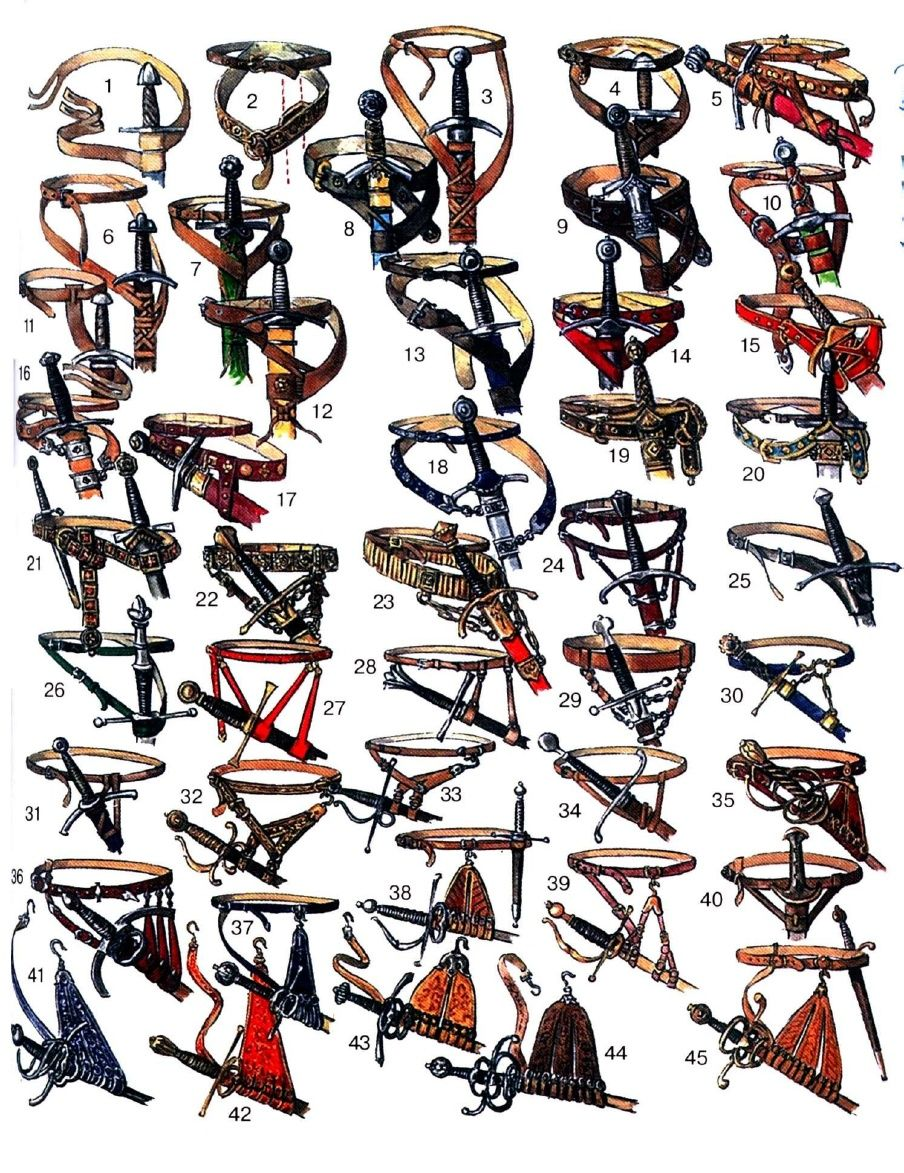 Dagger clipart renaissance. Medieval warfare encyclopedia weapons