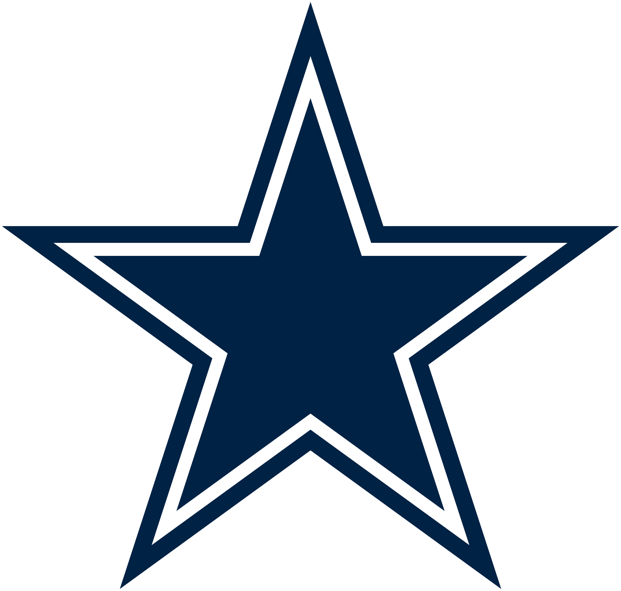 Hq png transparent images. Dallas cowboys clipart bandanas banner