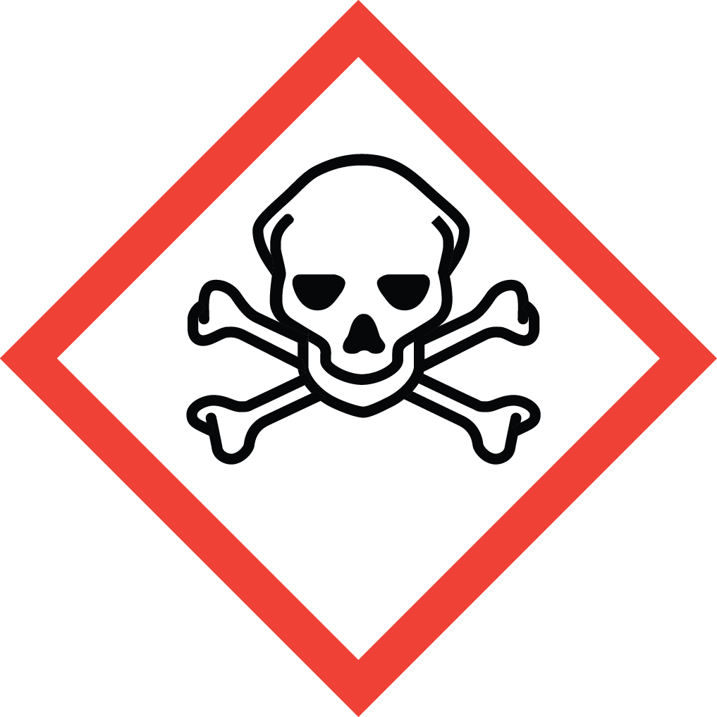 Danger clipart hot iron. Hazard communication pictograms occupational