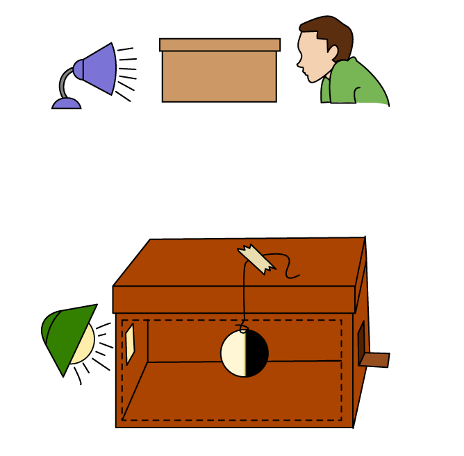 Data clipart hypothesize. Hypothesis svg free