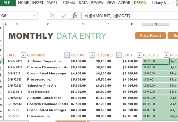 Data clipart monthly report. Sales and forecast template