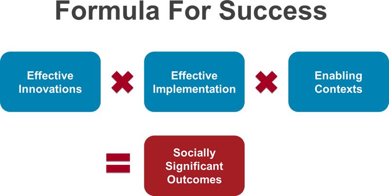 Ddefinition of success png. Implementation defined nirn project