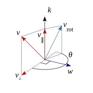 Decompose vector. Rodrigues rotation formula wikipedia