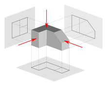 Definition drawing engineering. Wikipedia multiple views and