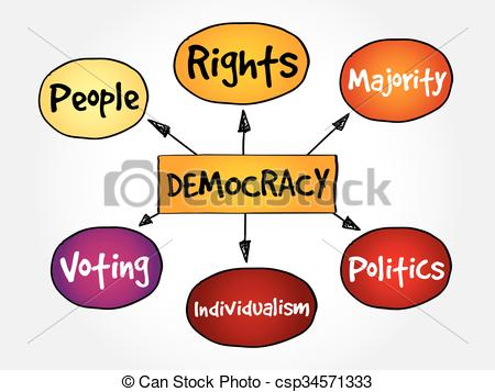 Mind map concept csp. Democracy clipart black and white download