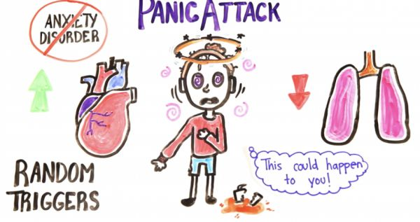 Stress clipart generalized anxiety disorder. The physiology behind neatorama