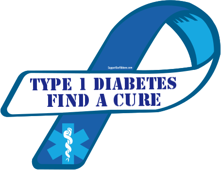 Diabetes clipart cure. Free type cliparts download