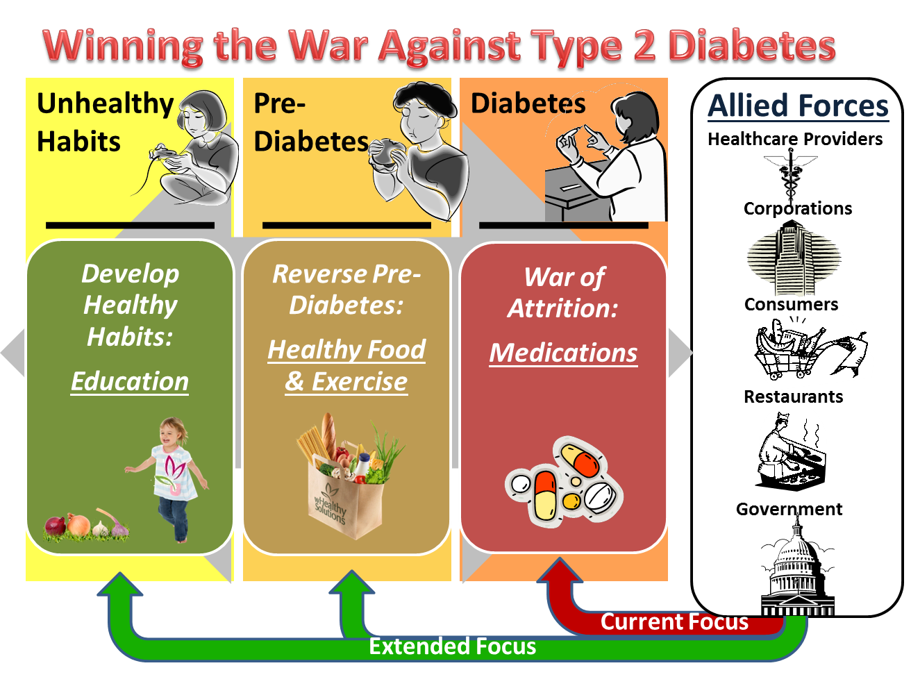 Diabetes clipart child clipart. Free type cliparts download
