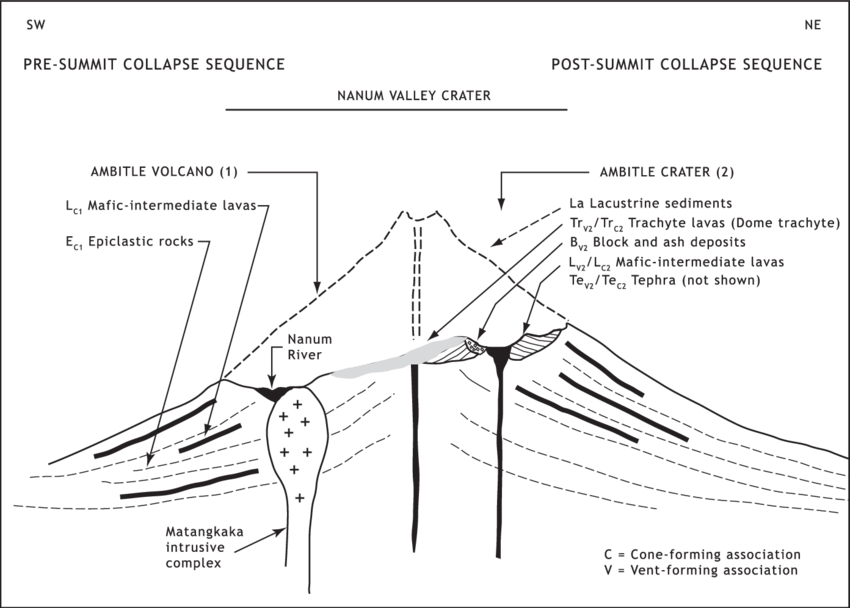 Ambitle volcano representation of. Diagrammatic drawing clip freeuse stock
