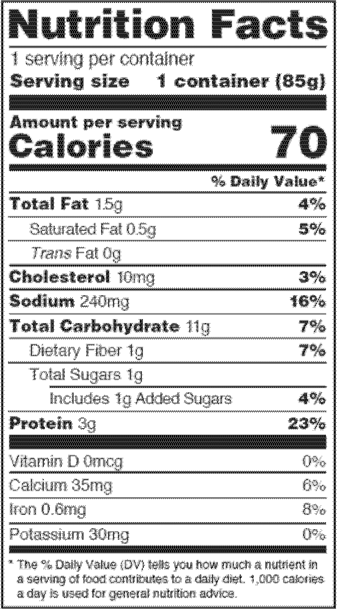 Nutrition facts label png. Federal register revision of
