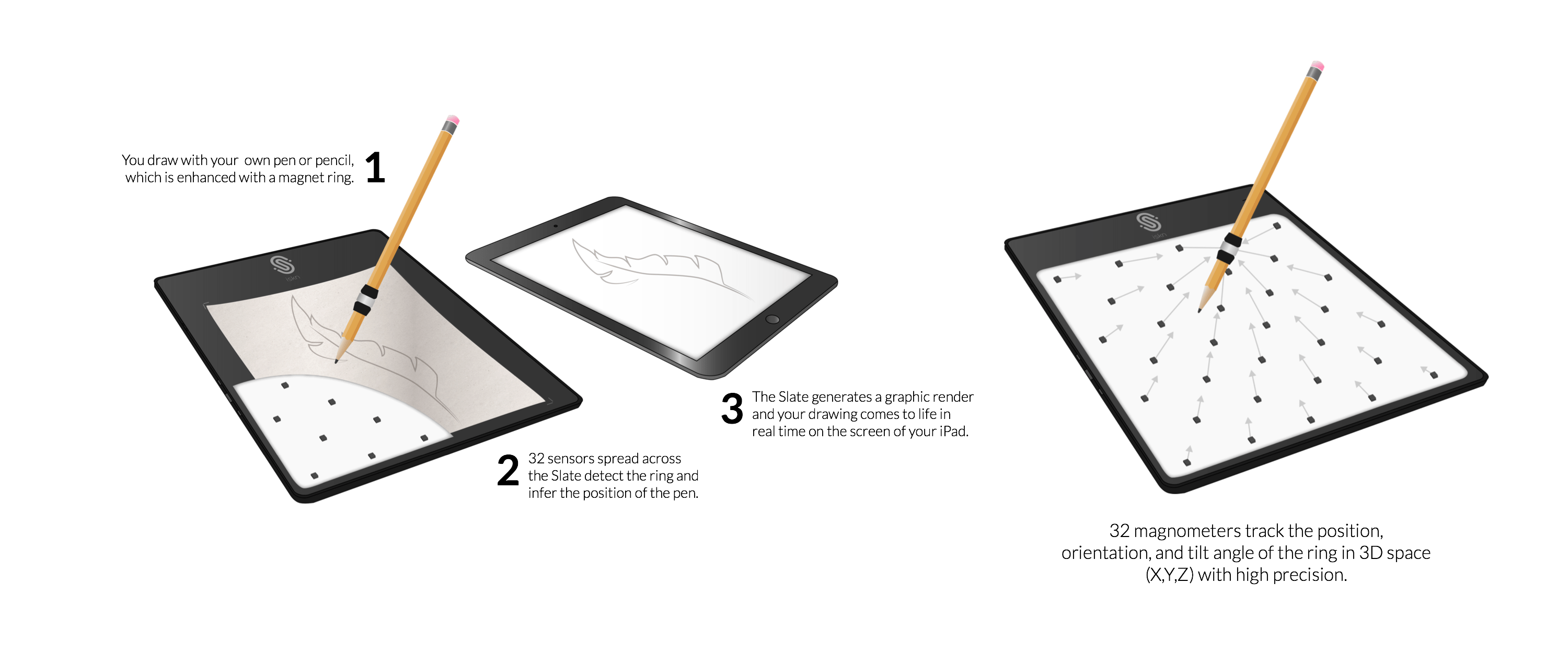 Digitizing drawing slate. Digitizes your sketch as