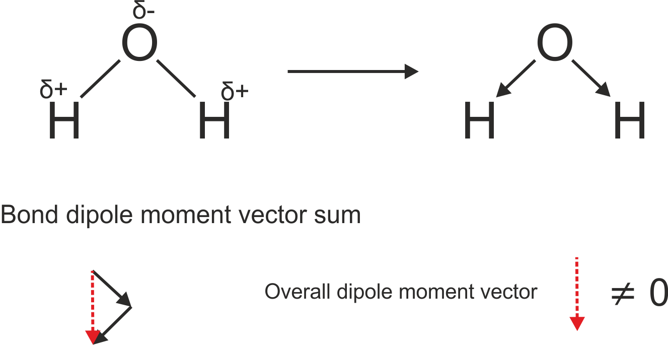 Dipole vector. Question dbcca example httpwwwchemtubedcomspectrorotcdcetest