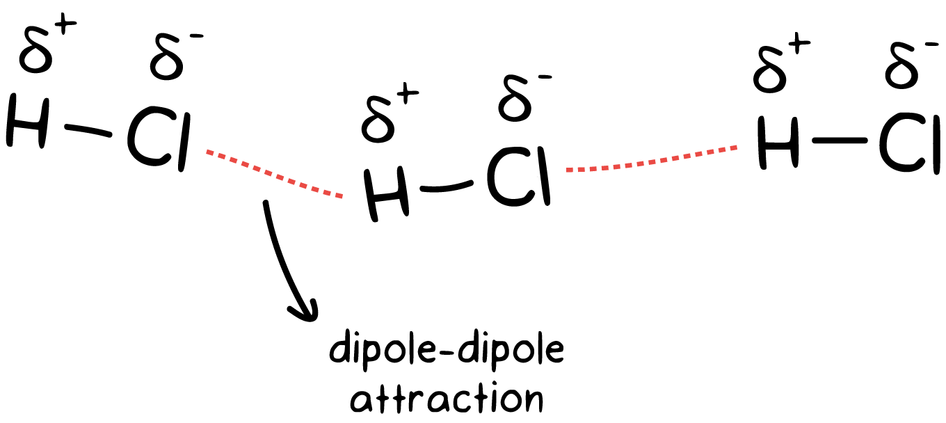 Dipole vector hydrogen chloride. Intramolecular and intermolecular forces
