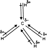 Dipole vector methane. What is the bond