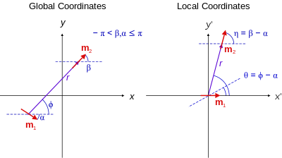 Dipole vector net. Force between magnets wikipedia