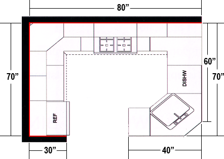Dishes drawing standard size. U shaped kitchen dimensions