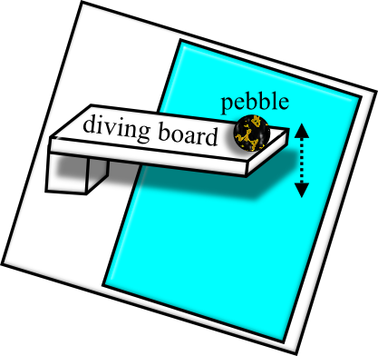 Solved a oscillates with. Diving clipart diving board clip black and white download