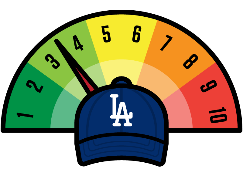 Dodgers drawing easy. Misery meter how much