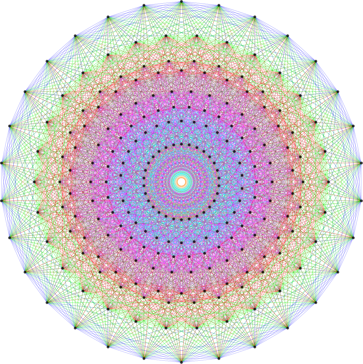 Doily transparent simple. Projective linear group wikipedia