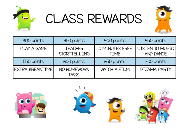 Dojo clipart reward. Class rewards points play