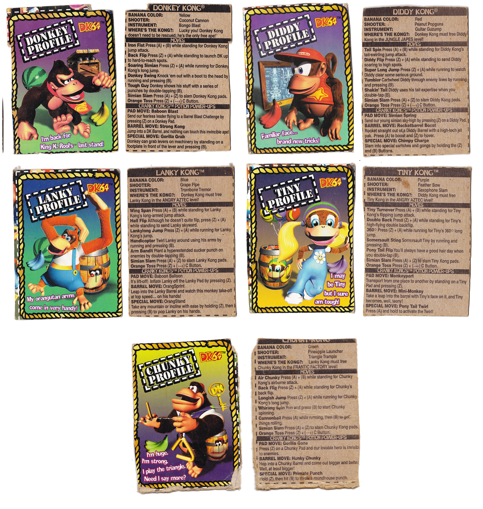 Donkey kong level png. Image lunchables dk profile