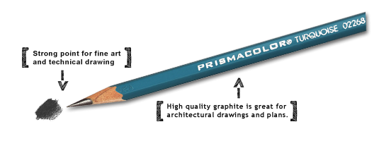 Drawing accessory pencil. Prismacolor turquoise h kings