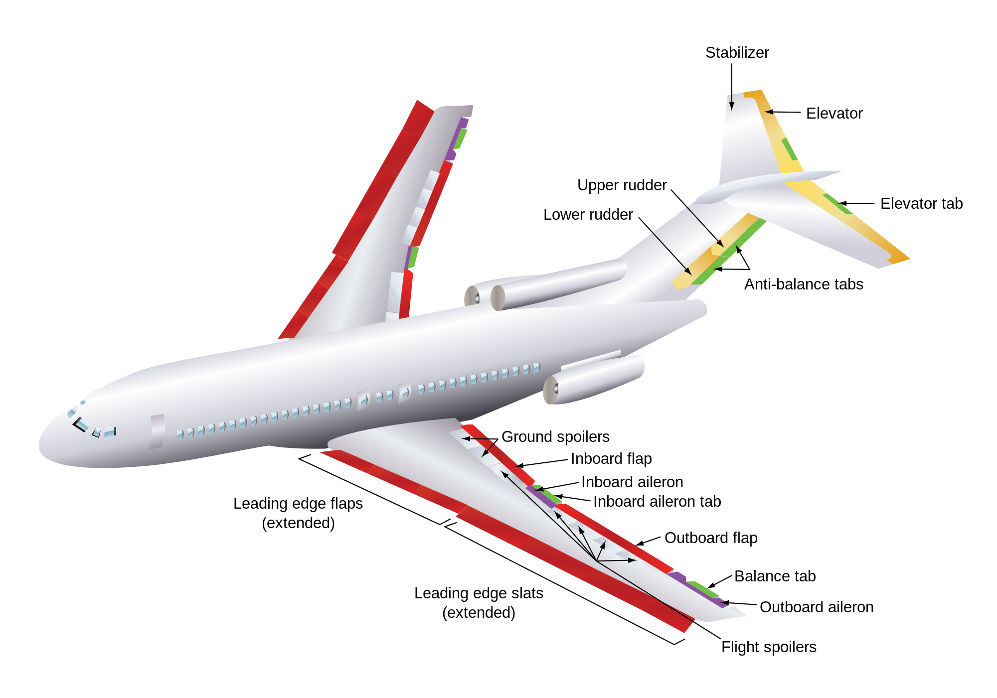 Drawing airplane boeing 727. File flight control surfaces