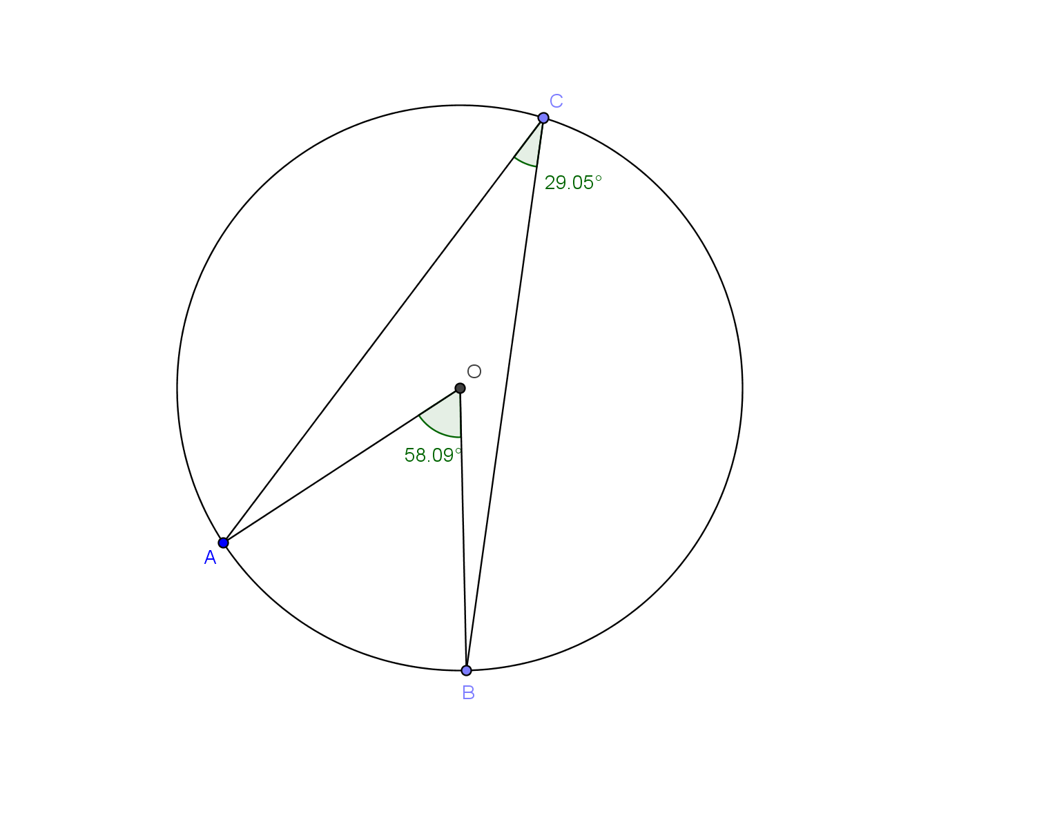 Drawing arcs angle. Theorem the at centre