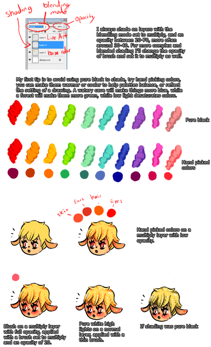 Drawing blush tutorial. Saturated shading by cuttle