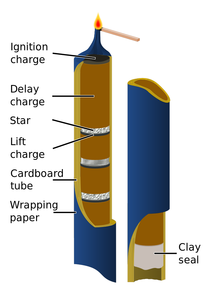 Drawing candles draw something. File roman candle structure