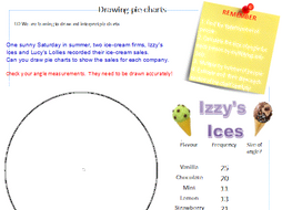 Drawing charts. And interpreting pie by