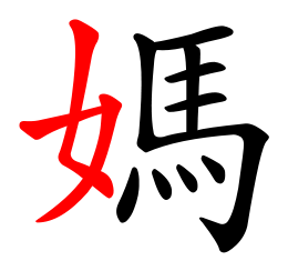 Drawing chinese meaning. Radical characters wikipedia in