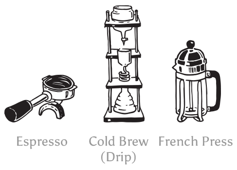 Drawing coffee cold. Brewing guide dutch colony
