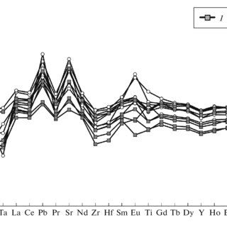 Drawing compositions nature. Pdf high pressure mafic