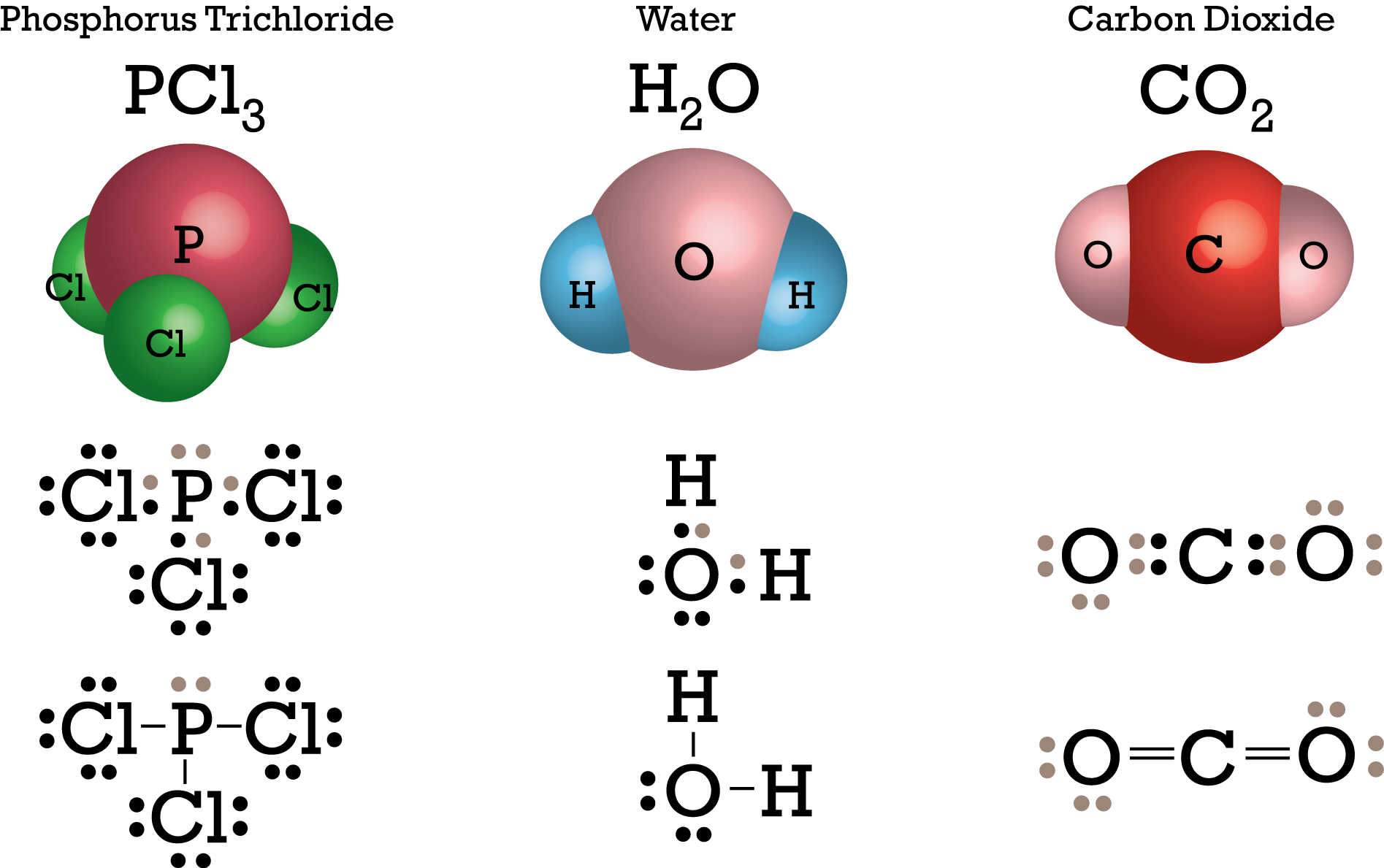 Drawing compound covalent. Collection of compounds