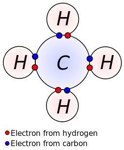 Drawing compound. Collection of covalent
