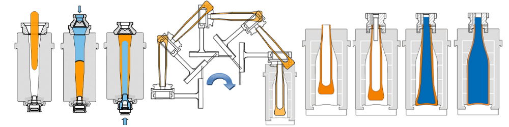 Production drawing basic. Glass wikipedia blowblowallsteps