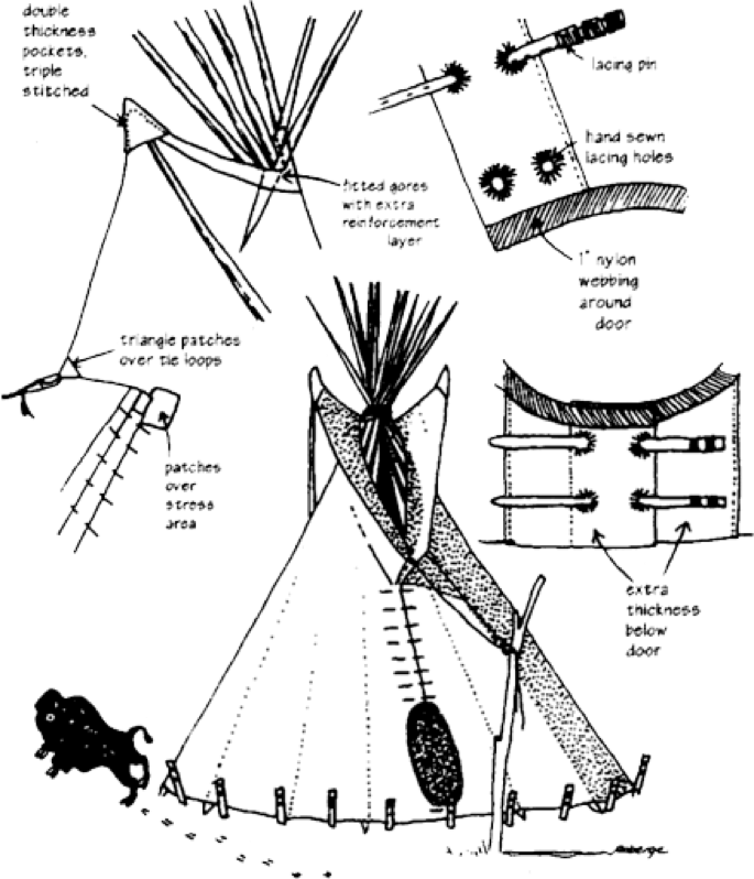 Drawing crafts culture native american. Sunmaker arts tipi overview
