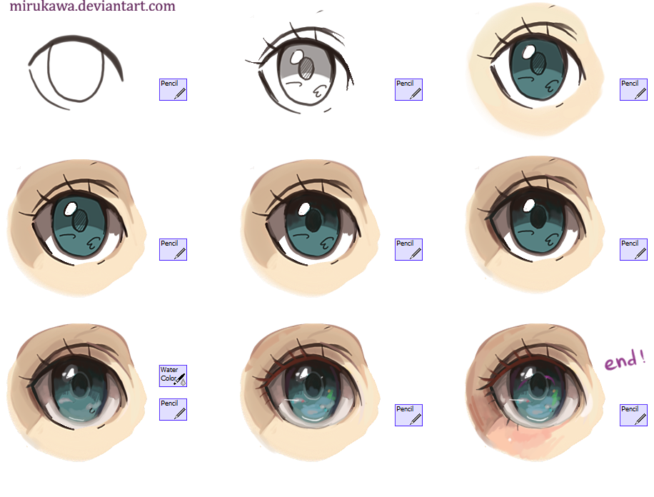 Drawing creativity eye. Anime tutorial by mirukawa